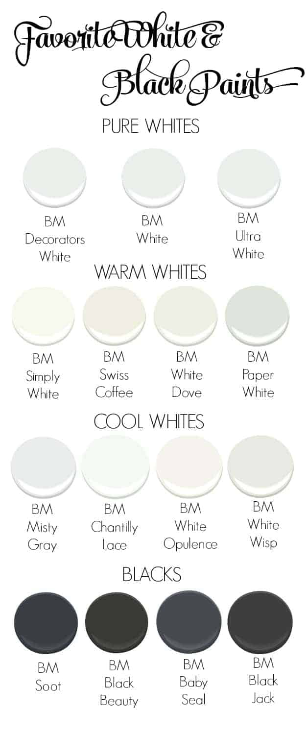Favorite White and Black Interior Paints